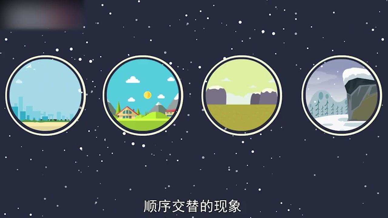 地球四季形成的原因